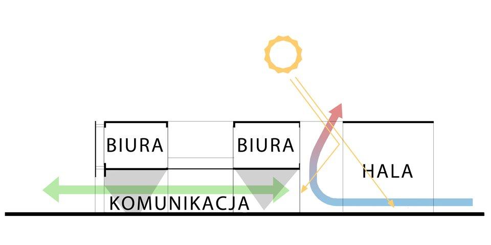 biurowiec projekt architekt